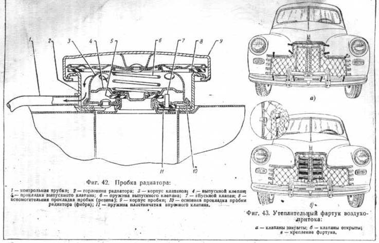 Утеплитель радиатора газ м20.jpg